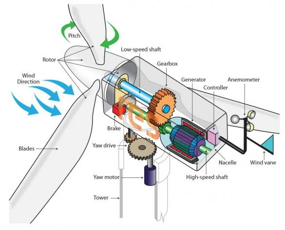 Turbine_cutaway